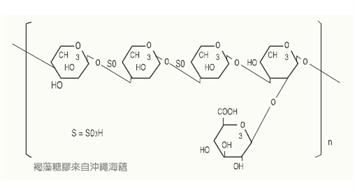 Bằng chứng: Fucoidan có tác dụng chống oxy hóa và gốc tự do