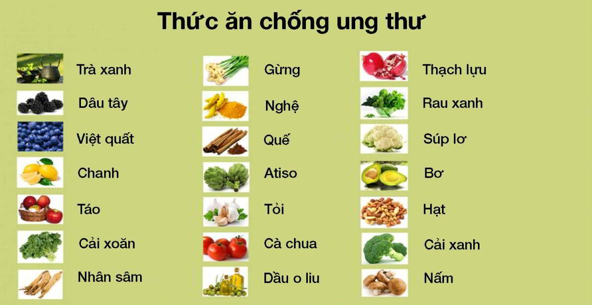 thuc an chong ung thu